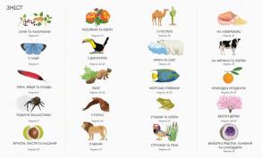 1000 назв природи. Фото 2