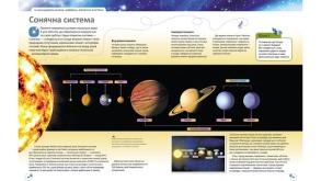 Енциклопедія КОСМОСУ. Галактики. Планети. Супутники. Малі тіла. Фото 2