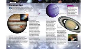 Енциклопедія КОСМОСУ. Галактики. Планети. Супутники. Малі тіла. Фото 3