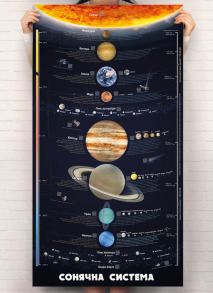 Розумний плакат «Сонячна система»