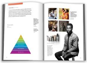 Ідентичність бренду. Базові рекомендації щодо створення фірмового стилю. Фото 2