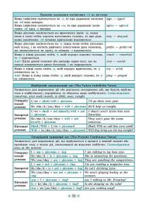 Довідник у таблицях — Англійська мова. 7–11 класи. Фото 3