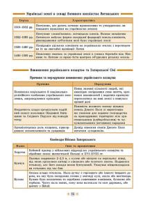 Довідник у таблицях — Історія України. 7–11 класи. Фото 3