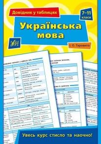 Довідник у таблицях — Українська мова. 7–11 класи