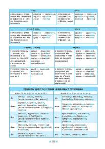 Довідник у таблицях — Українська мова. 7–11 класи. Фото 3