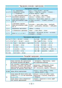 Довідник у таблицях — Українська мова. 7–11 класи. Фото 2
