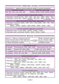 Довідник у таблицях — Хімія. 7–11 класи. Фото 3