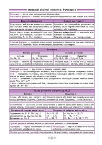 Довідник у таблицях — Хімія. 7–11 класи. Фото 2